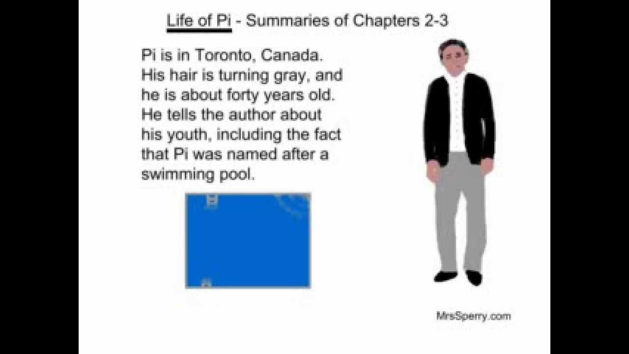 summaries for edu 1300 chapters 10 Learn history 1301 with free interactive flashcards choose from 500 different sets of history 1301 flashcards on quizlet.
