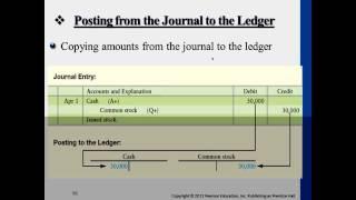 Financial Accounting: Journalizing Transactions, Debits, & Credits