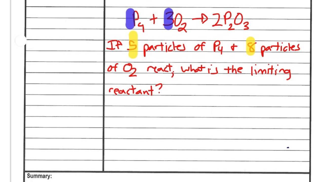 Limiting reactant particle diagrams youtube limiting reactant particle diagrams pooptronica Images
