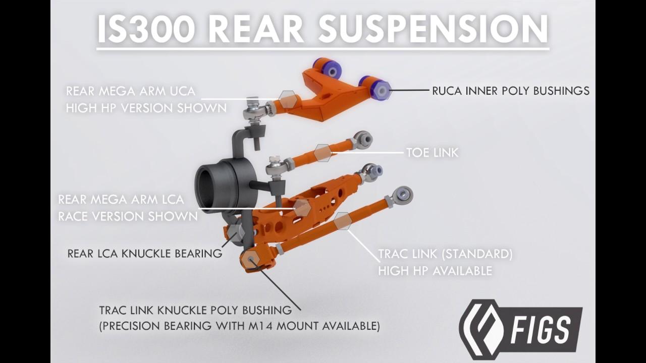 medium resolution of figs is300 rear suspension diagram