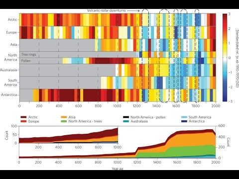 2018-2030 Mini Ice Age Global Weather Forecast | Mini Ice Age 2015-2035 (164)