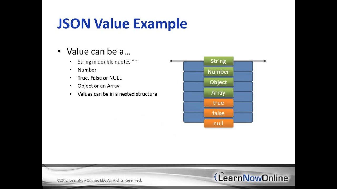 Json Array Syntax