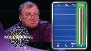 When 97% Of The Audience Knows The Answer | Who Wants To Be A Millionaire?