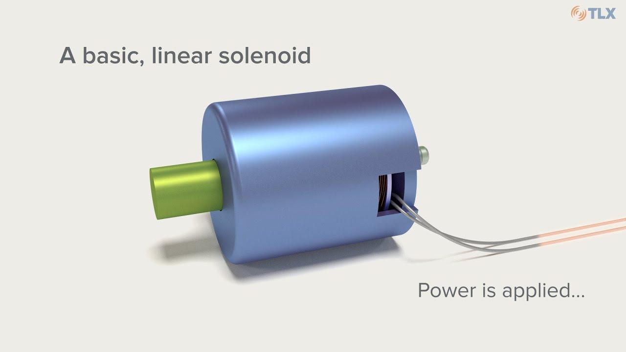Download Solenoid Fundamentals: How Solenoids Work