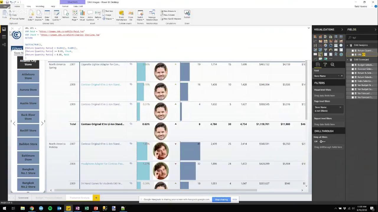 Building a KPI Scorecard w/ Custom Visuals in Power BI with