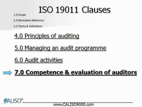 iso 14001 auditor training ppt