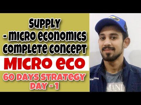 Supply | Micro economics | Part 1
