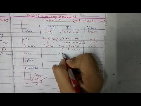 Chapter 13 Intro and How to learn Formulas of Surface Areas and Volumes
