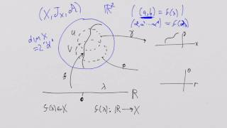 What is a Manifold? Lesson 8: Diffeomorphisms