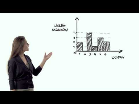 Mediana i średnia arytmetyczna