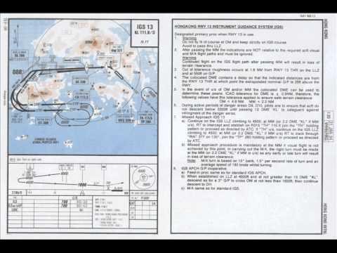 KAI TAK Hong Kong Approach Chart - MOUSE MAT – airobilia