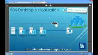 VDI в Windows Server 2012