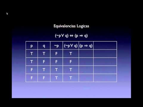 Equivalencias Lógicas Proyecto - (~p V q) ⇔ (p ⇒ q).mp4