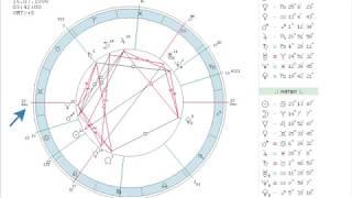 Определение знака и дома планеты в натальной карте