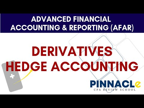 AFAR: DERIVATIVES | HEDGE ACCOUNTING | IFRS 9