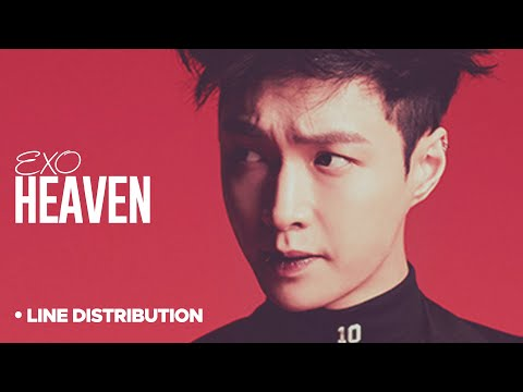 EXO - Heaven : Line Distribution (Color Coded)