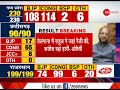 Asaduddin Owaisi On Congress Victory In Assembly Elections