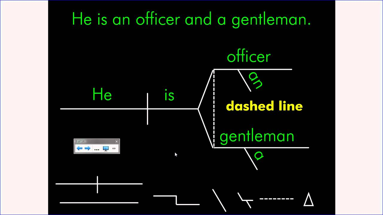 Sentence diagramming forms youtube ccuart Images