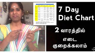 Hi friends. i am here with season 3 weight loss challenge for new year . detailed diet plan all 7 days in a week. zumba workout - https://youtu.be/-ssyx8...