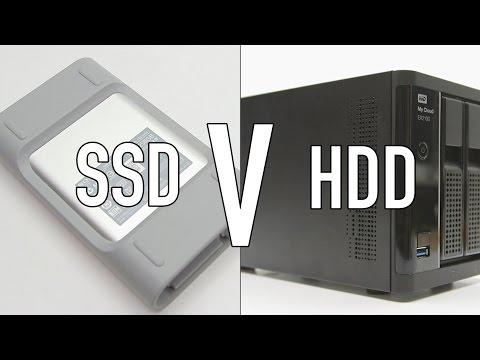 Best external hard drives of 2019   TechRadar