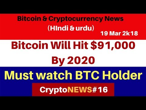 Crypto News #16 - Bitcoin price prediction March 2020 - Bitcoin prediction