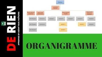 créer un organigramme sur excel | Tutoriel Excel - DE RIEN