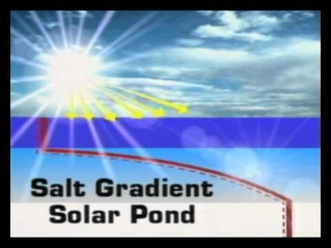 salt gradient solar pond thesis