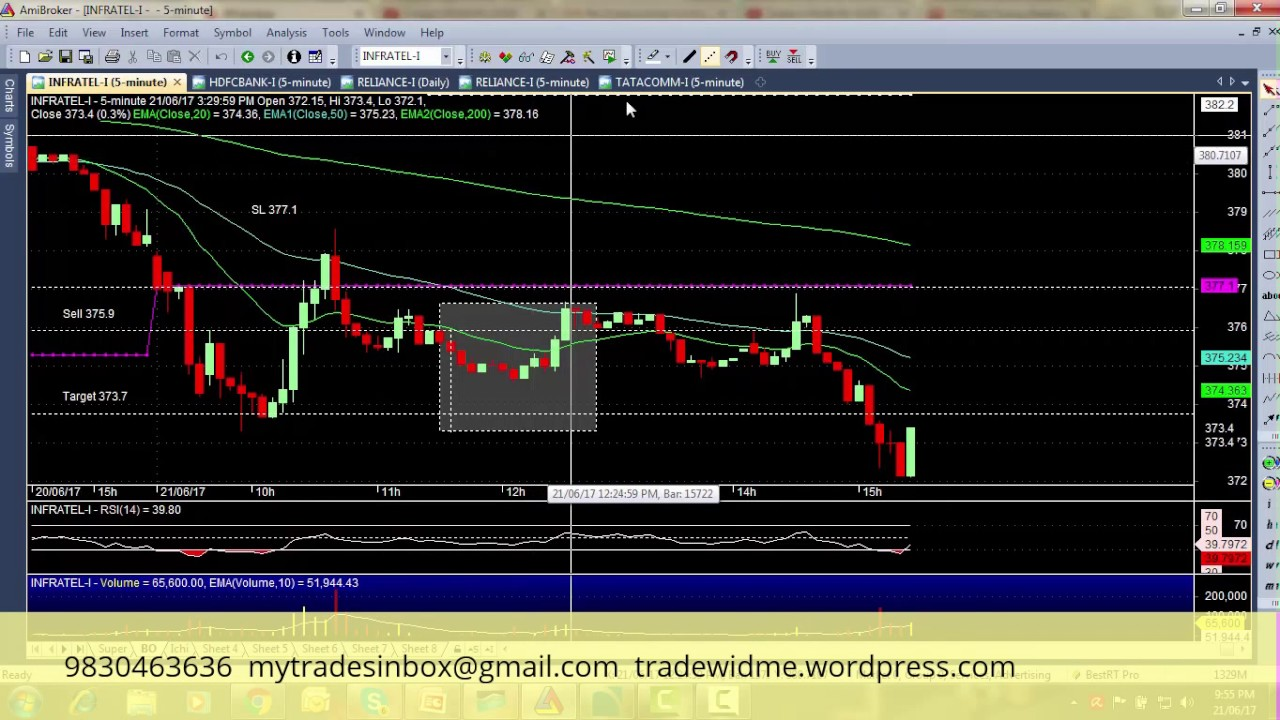 Tag : forum - Page No 1 « The Binary Options Trading Guide