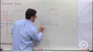 Precalculus - Introduction to Polar Coordinates