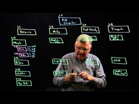 Five-Level Work Breakdown Structure
