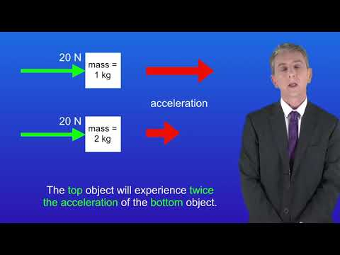 GCSE Science Physics (9-1) Newton's Second Law of Motion