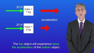 GCSE Physics (9-1) Newton's Second Law of Motion