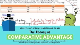 Comparative Advantage - Demonstrating the Benefits of Specialisation and Trade