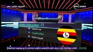 الحريف - ابراهيم فايق: هؤلاء اللاعبين يجب الحذر منهم امام اوغندا
