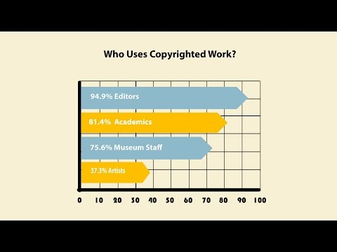 Fair Use: Best Practices for Visual Arts