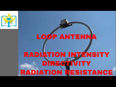 RADIATION INTENSITY  OF LOOP ANTENNAS| RADIATION RESISTANCE | DIRECTIVITY | LOOP ANTENNAS