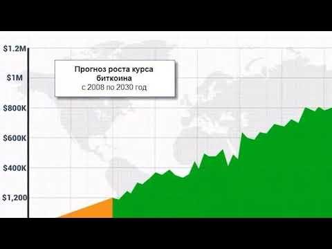 Курс Биткоина К Доллару На Сегодня График
