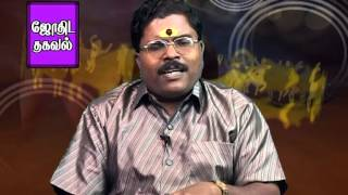 eye sight an astrological veiw  By Murugubalamurugan