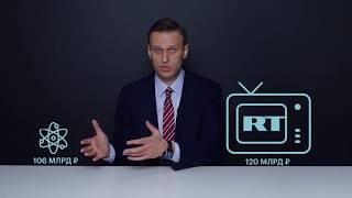 Предвыборная программа Алексей Навального. Выборы президента России 2018. Репост.