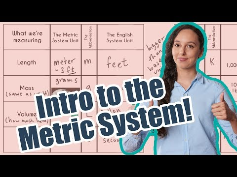 What is the Metric System? (Metric System Units)