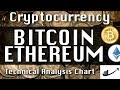 Jan-18 BITCOIN (BTC) : ETHEREUM (ETH) Update CryptoCurrency Technical Analysis Chart