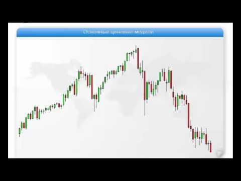 MXTrade: Торговые инструменты - Базовый технический анализ (Скажите нет мошенникам на рынке Форекс)