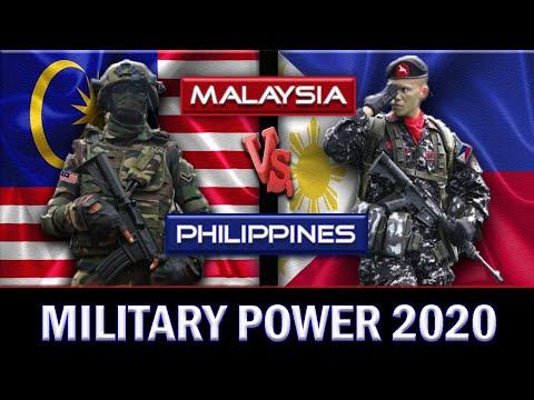 Philippines vs Malaysia - military power comparison 2020