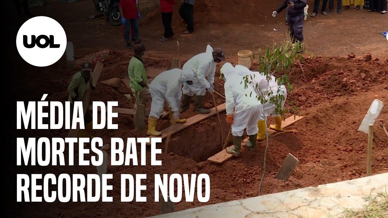 Com média de 1.208 mortes por covid-19, Brasil bate recorde pelo segundo dia