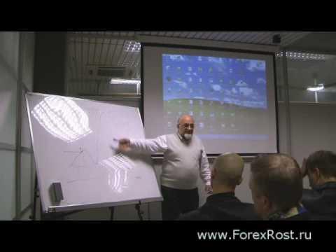Семинар форекс клуб видео обучение на форексе
