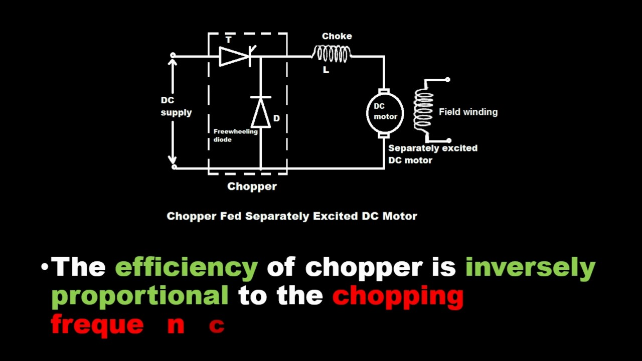 Chopper Controlled Dc Motor Youtube Engine Diagram
