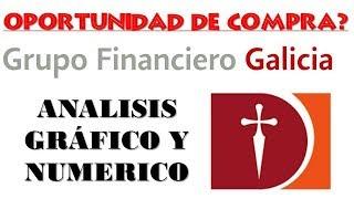 Oportunidad de Comprar – Grupo Financiero Galicia (ACCION y ADR)➡Analisis grafico y numérico ✅
