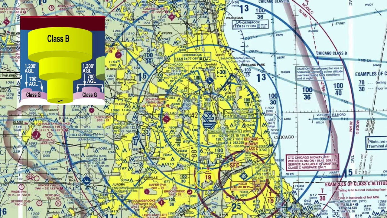 Faa Part 107 Sectional Charts 3