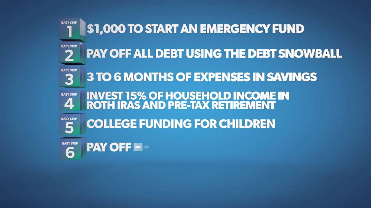 Dave Ramsey's Baby Steps — the plan to win with money. - YouTube
