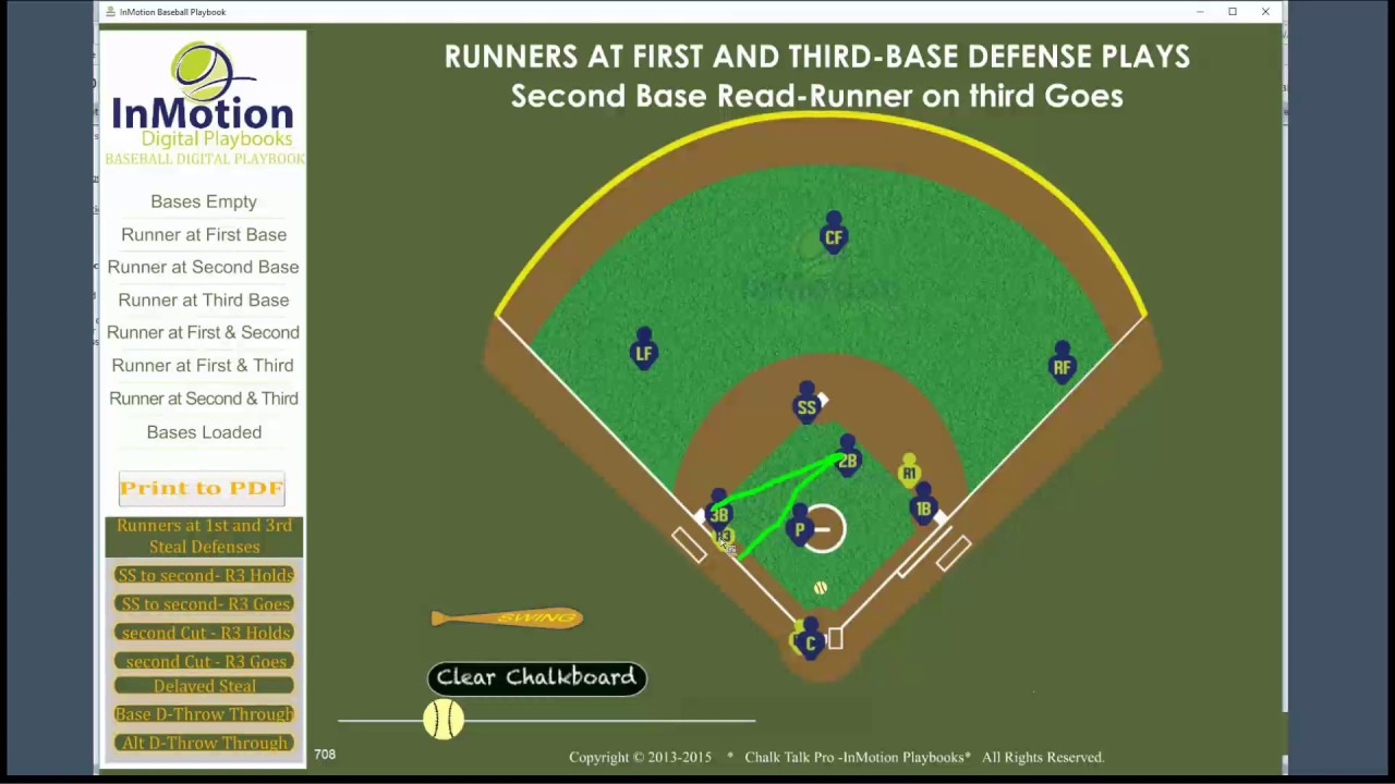 what is first second and third base